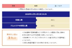 A-1(エーワン)笹塚-混雑状況
